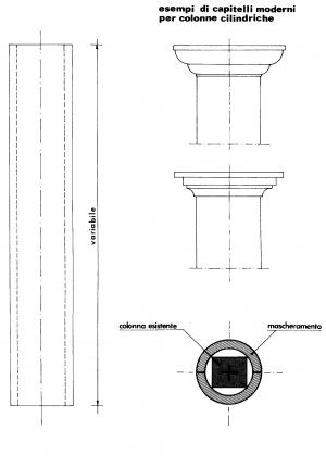 Elementi cilindrici